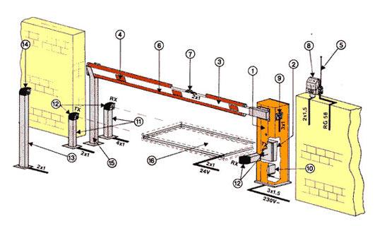 схема установки шлагбаума